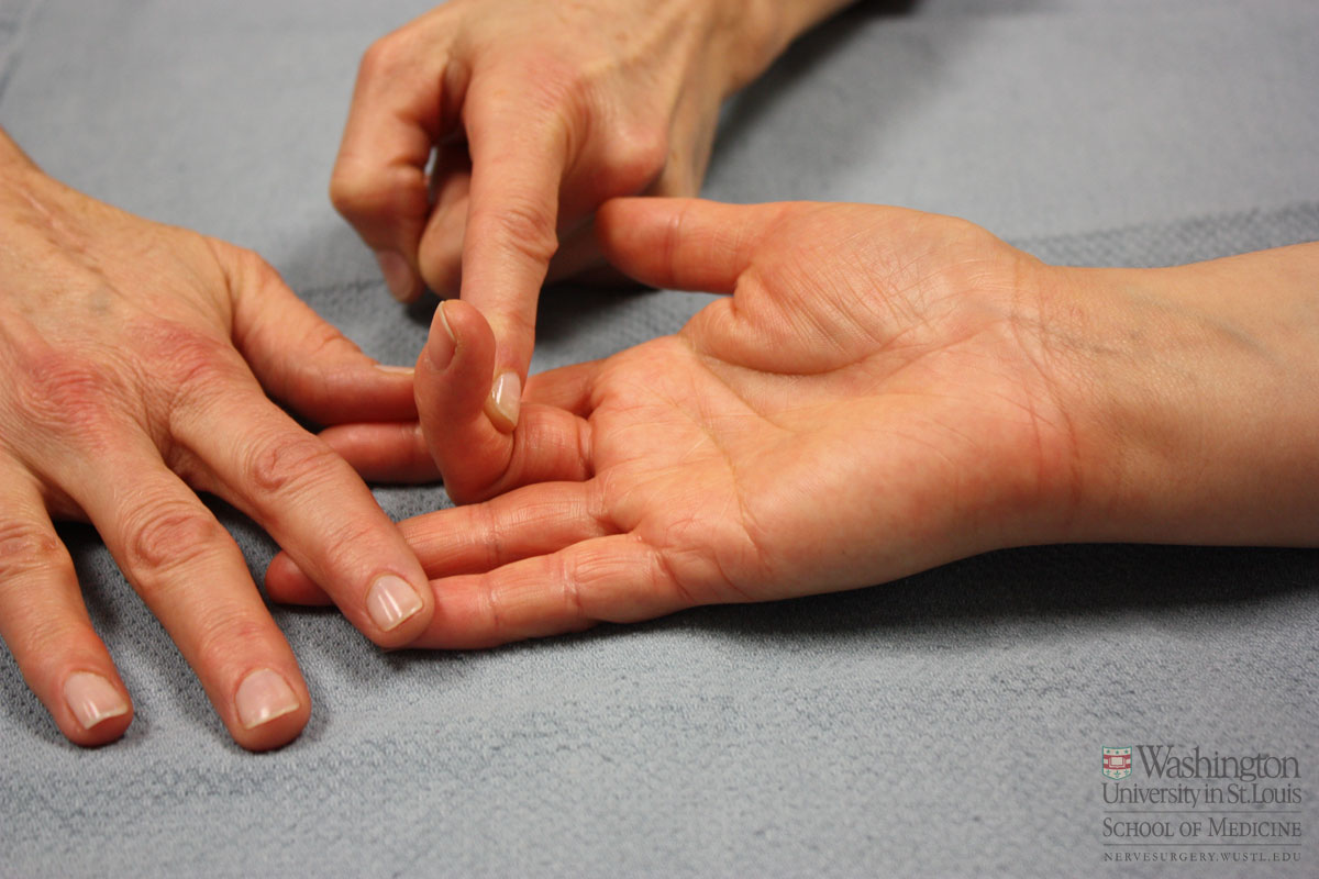 Ring Finger Strength Test